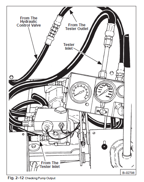 5610 Ford Tractor Parts Diagram Besides Bobcat Hydraulic Schematic