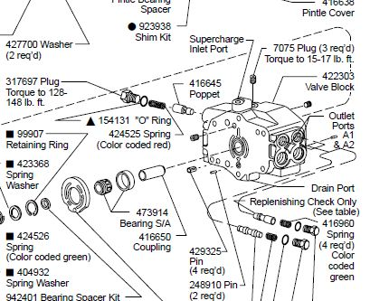 fuse t200 with 643 Bobcat Wiring Diagram on 643 Bobcat Wiring Diagram further T200 Bobcat Wiring Diagram moreover Bobcat T190 Windshield Wiring Harness in addition Bobcat 763 Wiring Schematic in addition