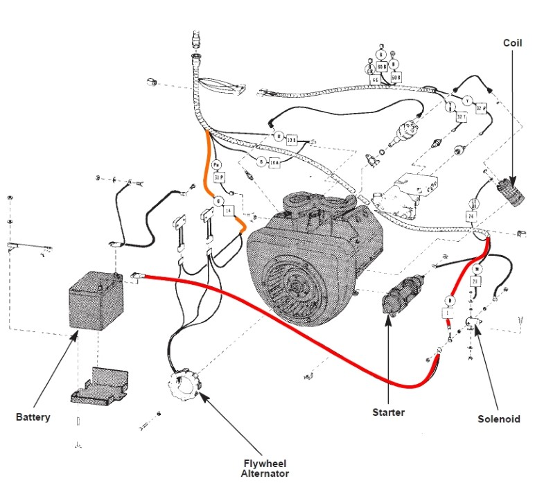 bobcat alternator wiring diagram bobcat image 743 bobcat wiring diagram jodebal com on bobcat alternator wiring diagram